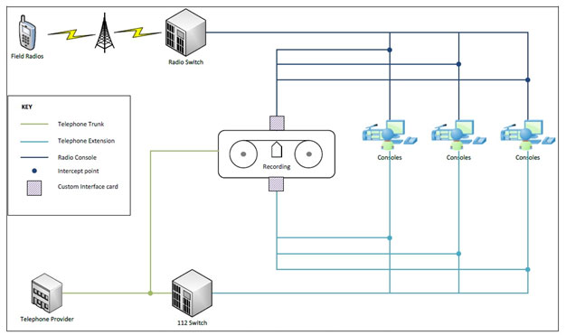 call-recording-diagrams-3